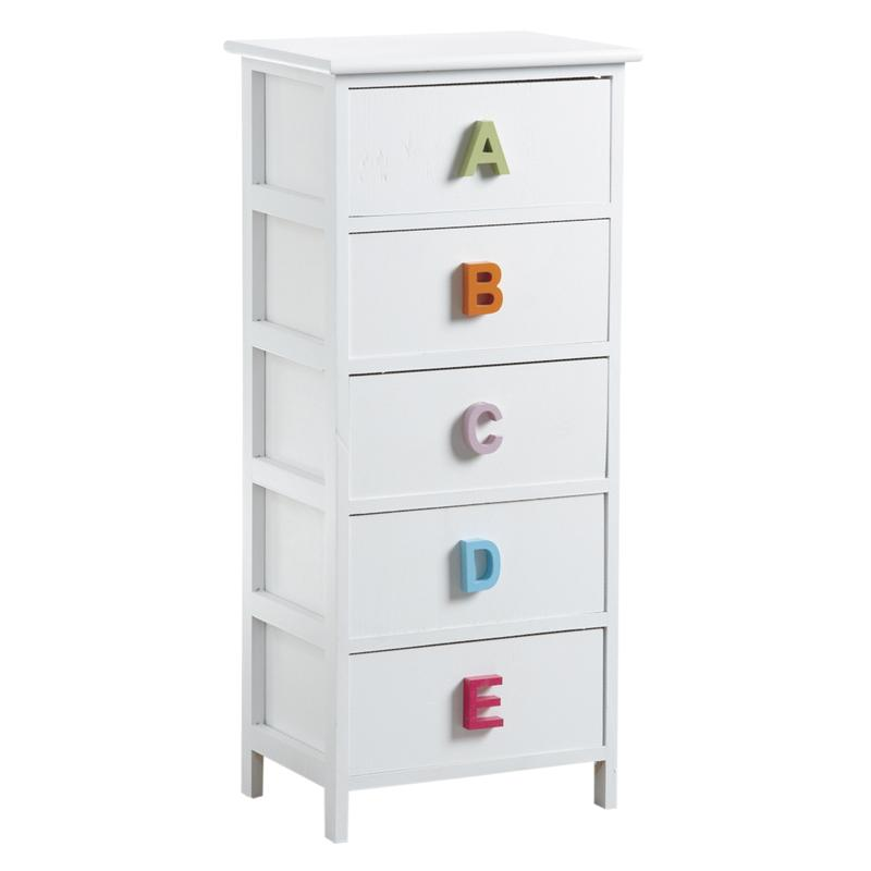 commode 5 lettres